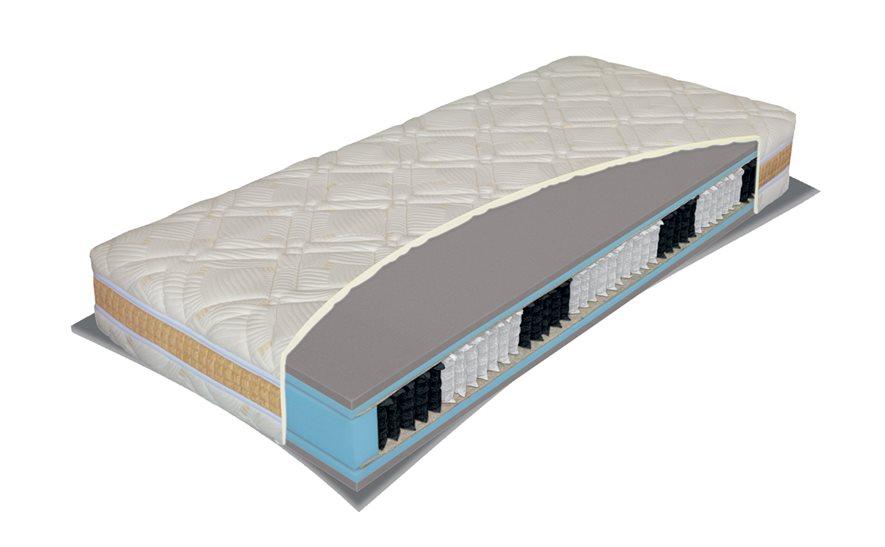 Komfortný taštičkový matrac Beta Bio EX